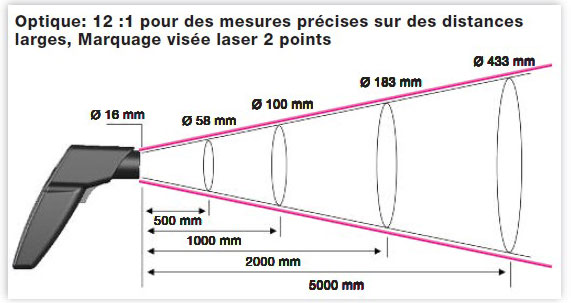 optique-thermometre-infrarouge-laser-testo
